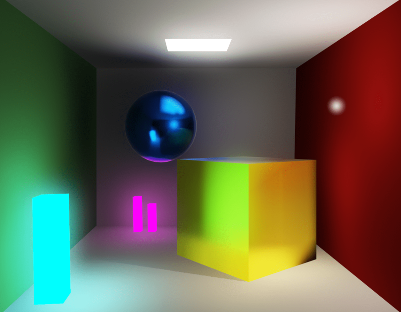 Voxel-based Global Illumination – Wicked Engine Net